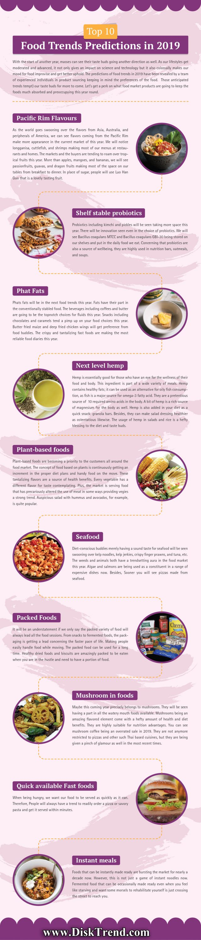 Top 10 Food Trends Predictions by DiskTrend.com